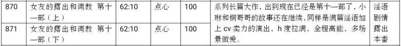 [中文音声]步非烟新作870+871:女友的露出与调教11-CV点心[226M]