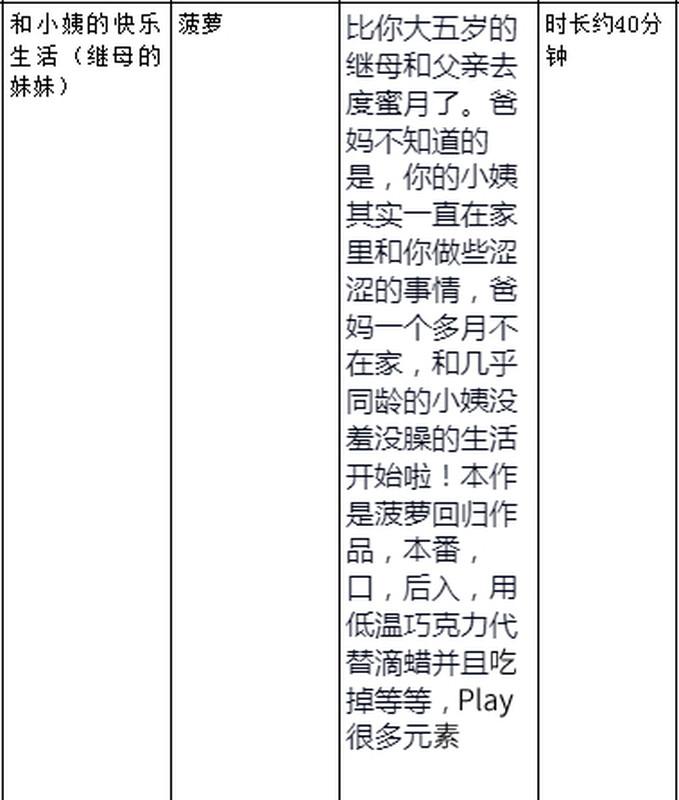 [中文音声]呢喃音声社新作:和小姨的快乐生活-CV菠萝[52M]