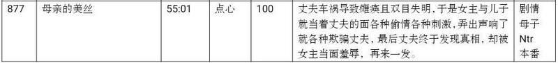 [中文音声]步非烟新作877(+875+876):母亲的美丝-CV点心[76M]